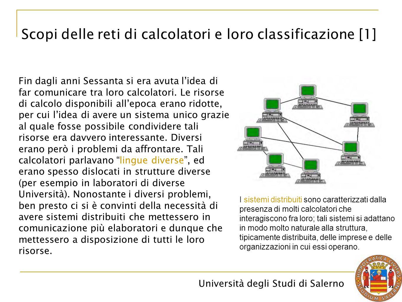 Scopi delle reti di calcolatori e loro classificazione [1]
